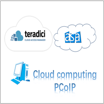 Cloud computing SPCoIP products